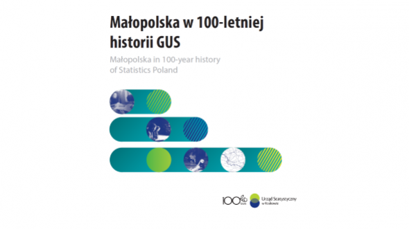 Małopolska in 100-year history of Statistic Poland