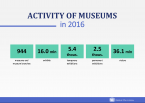 Activity of museums in 2016 Foto
